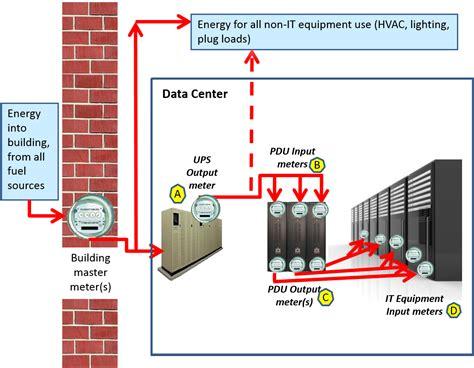 typical ups wiring diagram typical starter diagram wiring