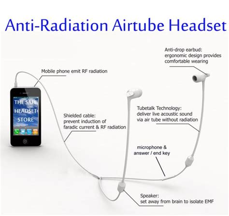 fc anti radiation stereo airtube headset mm