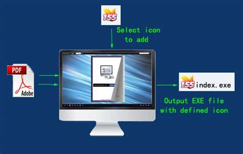 format ebook exe how to publish exe format flip book with defined icon a