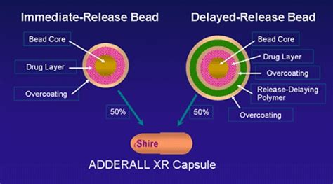 crushing up adderall xr stimulant problems part time help for a time