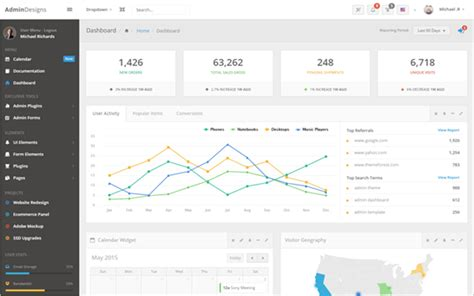 bootstrap themes admin dashboard 16 bootstrap admin dashboard templates free premium