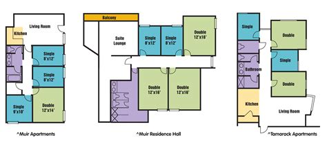 layout plan maker lovely besf ideas how to design a room