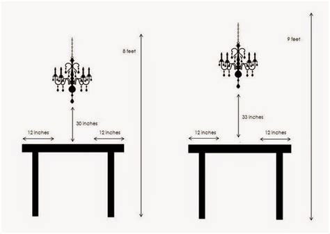 Dining Room Lighting Measurements Designing Home Lighting Your Dining Table