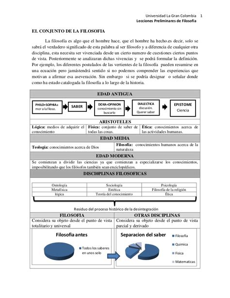 lecciones sobre la filosofia 8420645958 lecciones preliminares de filosofia