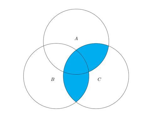 complement venn diagram tikz pgf how to draw venn diagrams especially