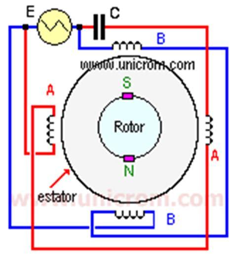 inductor de un motor electrico motor de corriente alterna o motor ac electr 243 nica unicrom