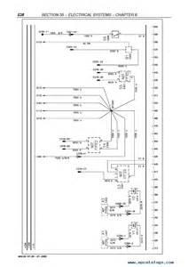 new tsa ts135a ts125a ts110a repair manual repair manual heavy technics repair