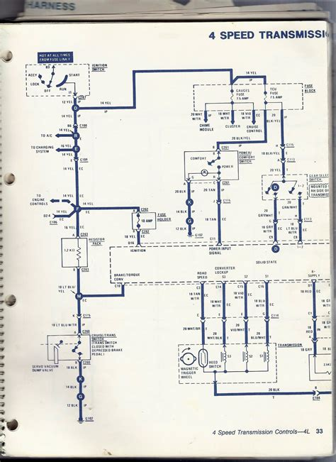jeep aw4 wiring diagram wiring diagram with description