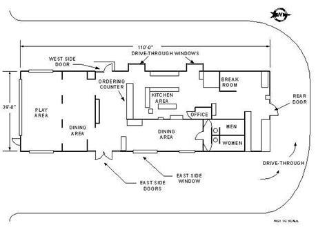 sandwich shop floor plan a cell is like a restaurant thinglink