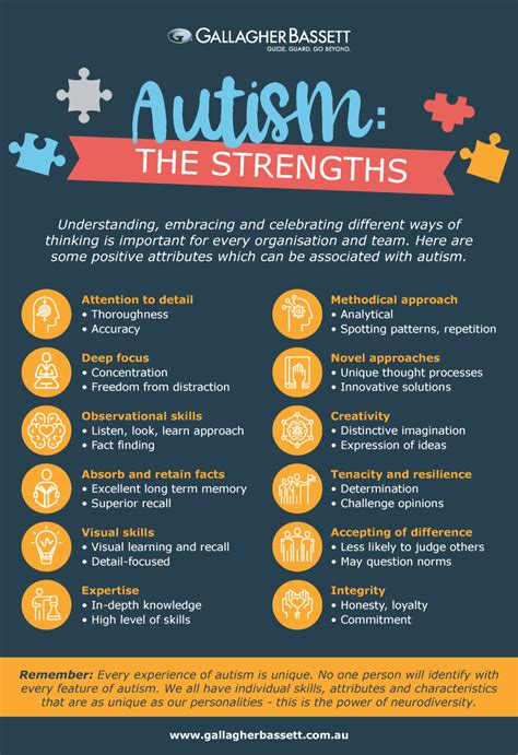 poster autism  strengths gallagher bassett