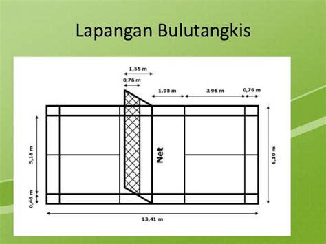 Karpet Untuk Lapangan Bulu Tangkis teknik dasar bulutangkis