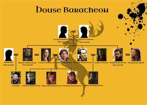 haus tyrell got house baratheon family tree by setsunapluto got