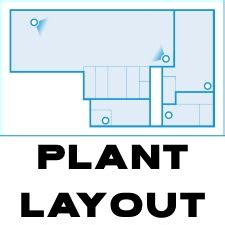 plant layout meaning and objectives process or functional layout features advantages