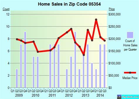 vernon vt zip code 05354 real estate home value
