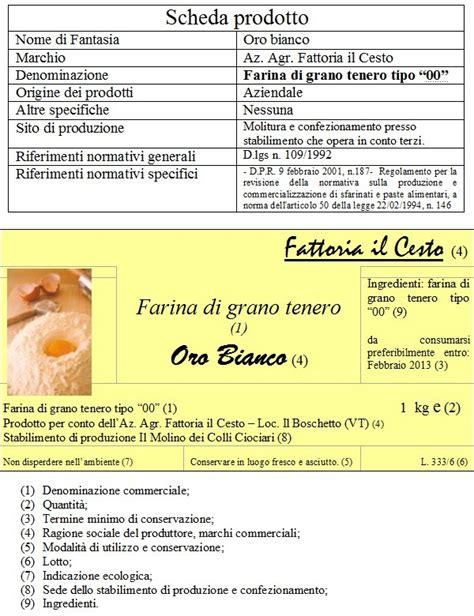 scheda prodotto alimentare dal co all etichetta la trasformazione dei prodotti