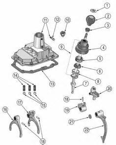 Jeep Transmission Parts on Pinterest | Jeep Cj, Jeeps and