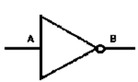 simboli porte logiche pte elettronica didattica algebra di boole tavole di verita