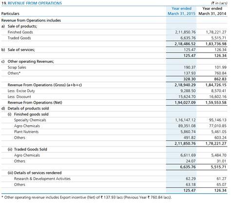 components of income statement portablegasgrillweber com