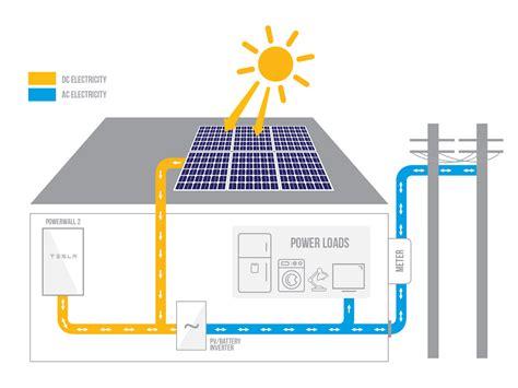 easy wiring diagram wiring diagram schemes
