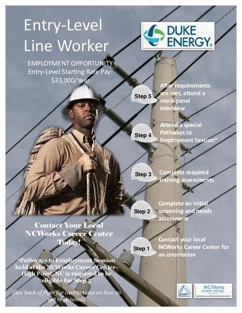 Entry Level Mba In Nc by Duke Energy Entry Level Line Worker