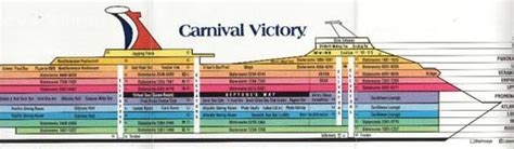 carnival victory floor plan four day cruise to canada