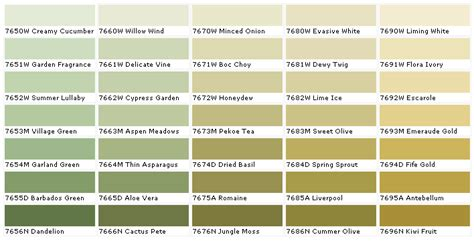 pratt and lambert colors house paint color collection chart ask home design