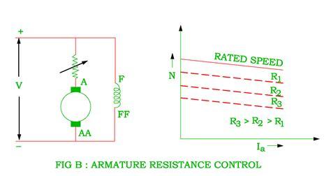 reliance dc shunt motor wiring diagram 5 pin relay wiring