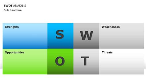 swot analysis template powerpoint swot analysis template how to do a swot properly