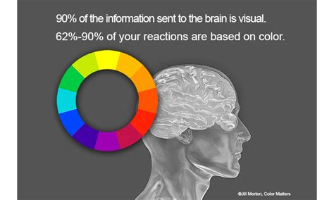 effects of color the psychology of color symbolism