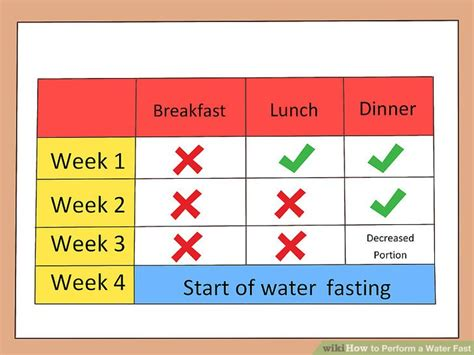 water fasting how to perform a water fast 15 steps with pictures