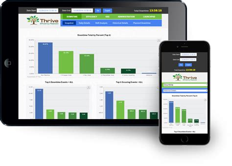 server downtime report template tour thrive downtime tracking and oee calculation