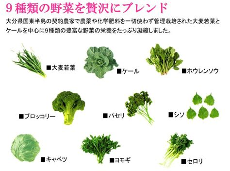 gren keaf produce types genetes rakuten global market monde selection gold medal blue juice most fresh squeezed juice