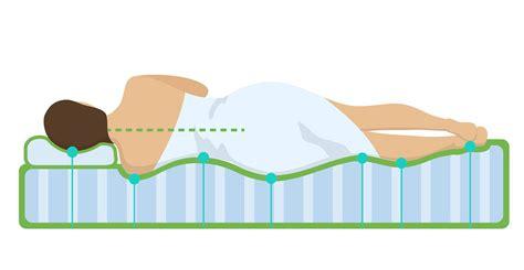 best mattress for bed best mattress for bad back best mattress for back