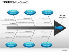 free fishbone template fishbone diagram template powerpoint template design