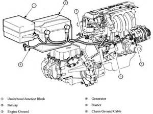 saturn l200 fuel wiring diagram l200 saturn free wiring diagrams