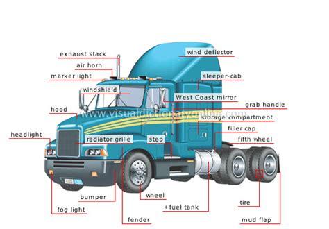 semi truck diagram transport machinery road transport trucking