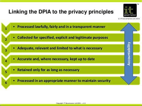 Data Flow Mapping And The Eu Gdpr Gdpr Dpia Template