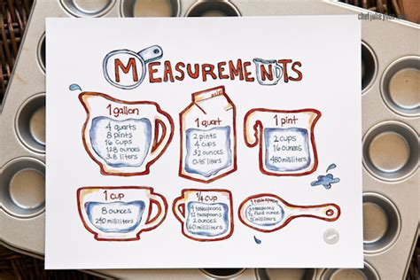 Abbreviations For Kitchen Measurements by Cooking Measurements The Chef Julie Yoon Store Chef