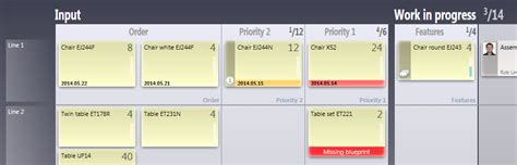 Enter Image Description Here Tfs Kanban Process Template
