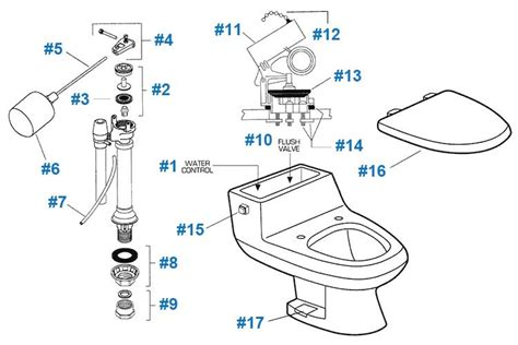 How To Repair Single Handle Kitchen Faucet by American Standard Repair Parts For Ellisse Series Toilets