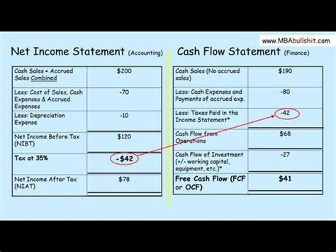 Flow Statement Summary Webb How To Read A Financial Statement Funnydog Tv