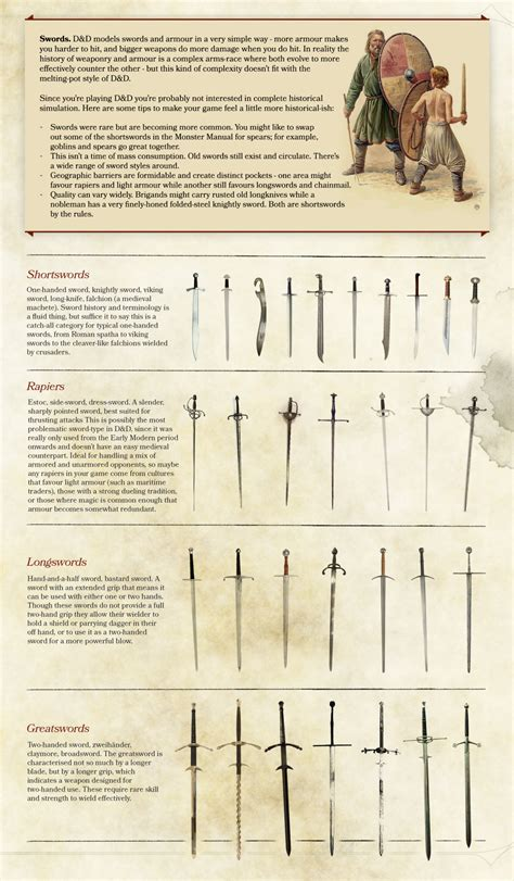 the fighting sword illustrated techniques and concepts books the d d edit swords and d d and you print resolution