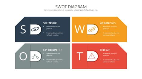 Best Powerpoint Templates Diagrams With Editable Shapes Swot Template Powerpoint Free