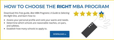 How To Choose A Mba Program by Cbs Current Student