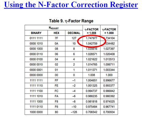 bjt thermal diode bc547 transistor beta value 28 images order now 25 x bc547 npn transistors pack of 25