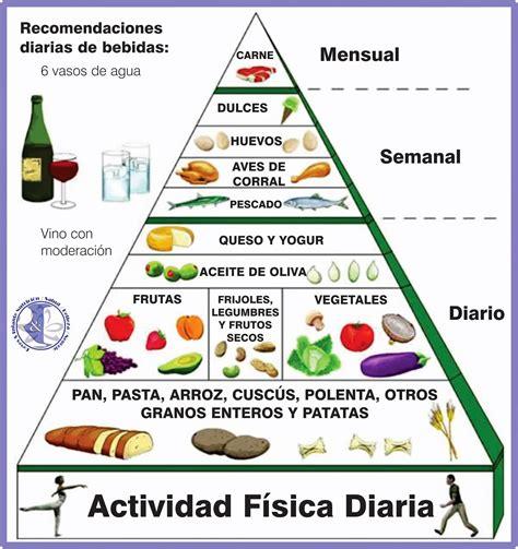 la dieta de la alimentos de la dieta mediterr 225 nea como bajar de peso dietas