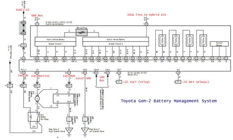 prius wiring diagram a c prius battery cairearts