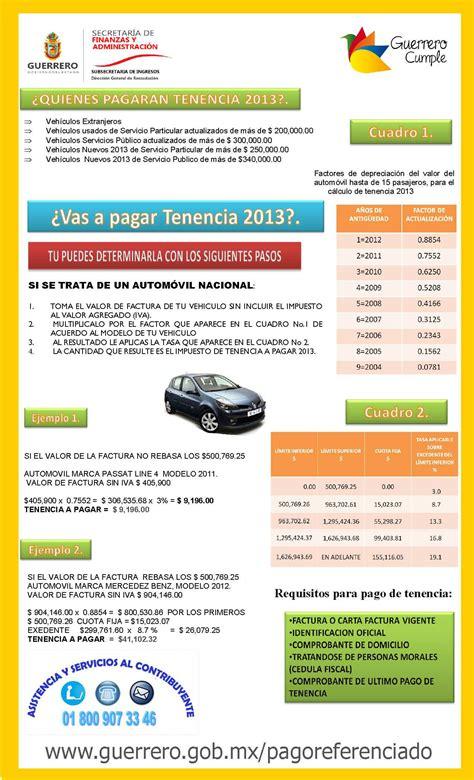 tenencia 2015 estado de mexico formato universal pago tenencia 2015 df formato
