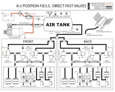 airbag schematic diagram wiring diagram manual