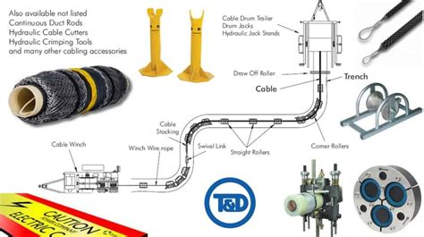 high voltage cable laying cable pulling cable laying cable rollers cable socks